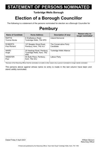 Borough council election candidates