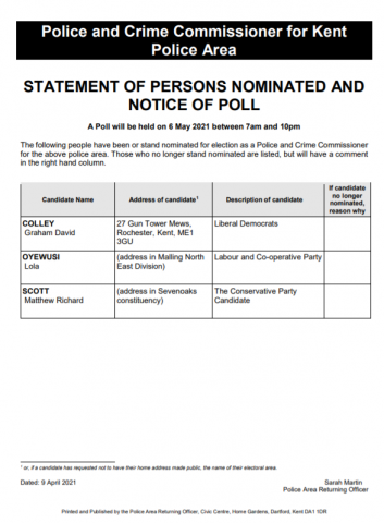 Police & Crime Commissioner persons nominated